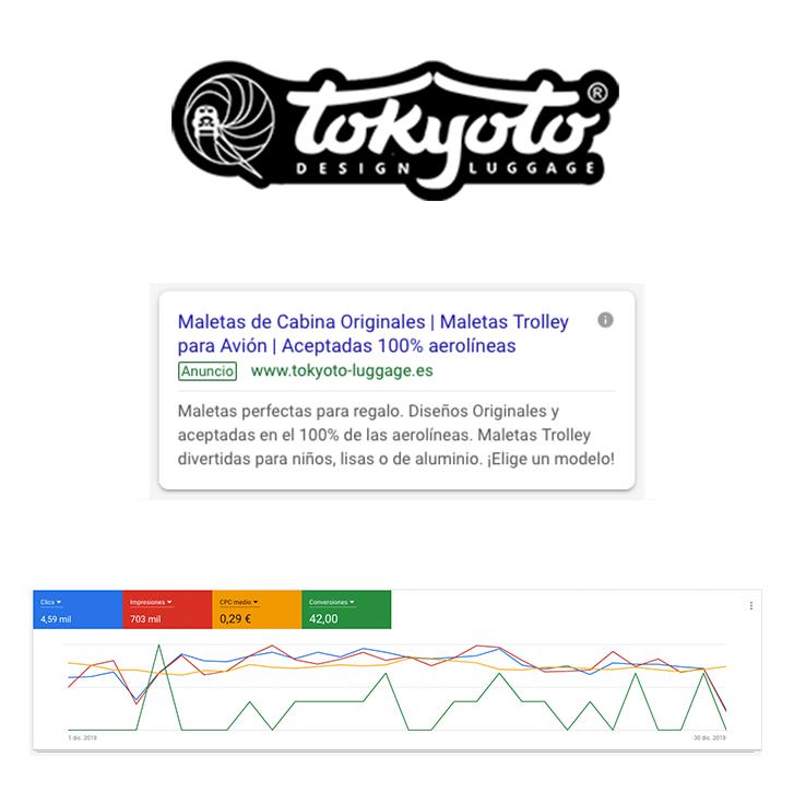 Google Ads 6